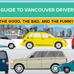 A Guide to Vancouver Drivers